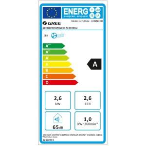 Classe énergétique Trotec 2610 E E